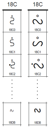 UCAS Glyph Errors 2