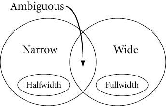 diagram (informative)