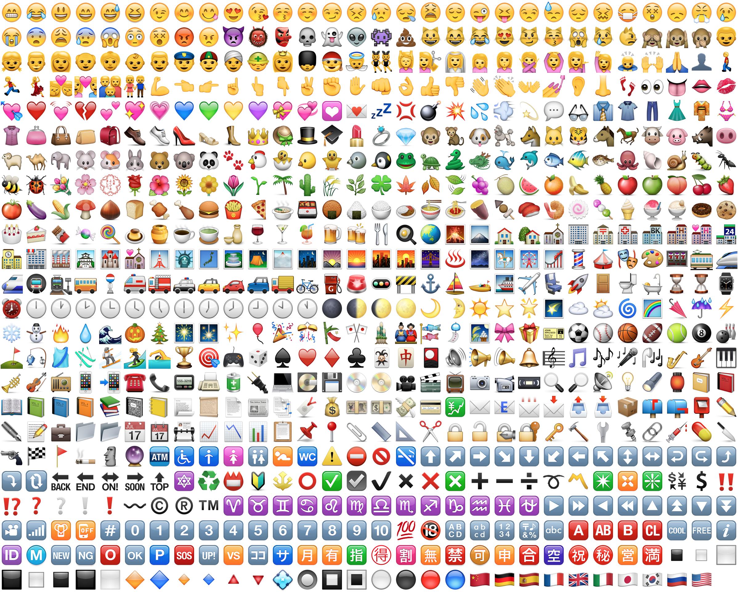 Utr 51 Unicode Emoji