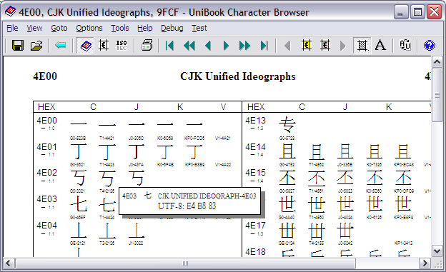 Unibook character broswer for Unicode org table