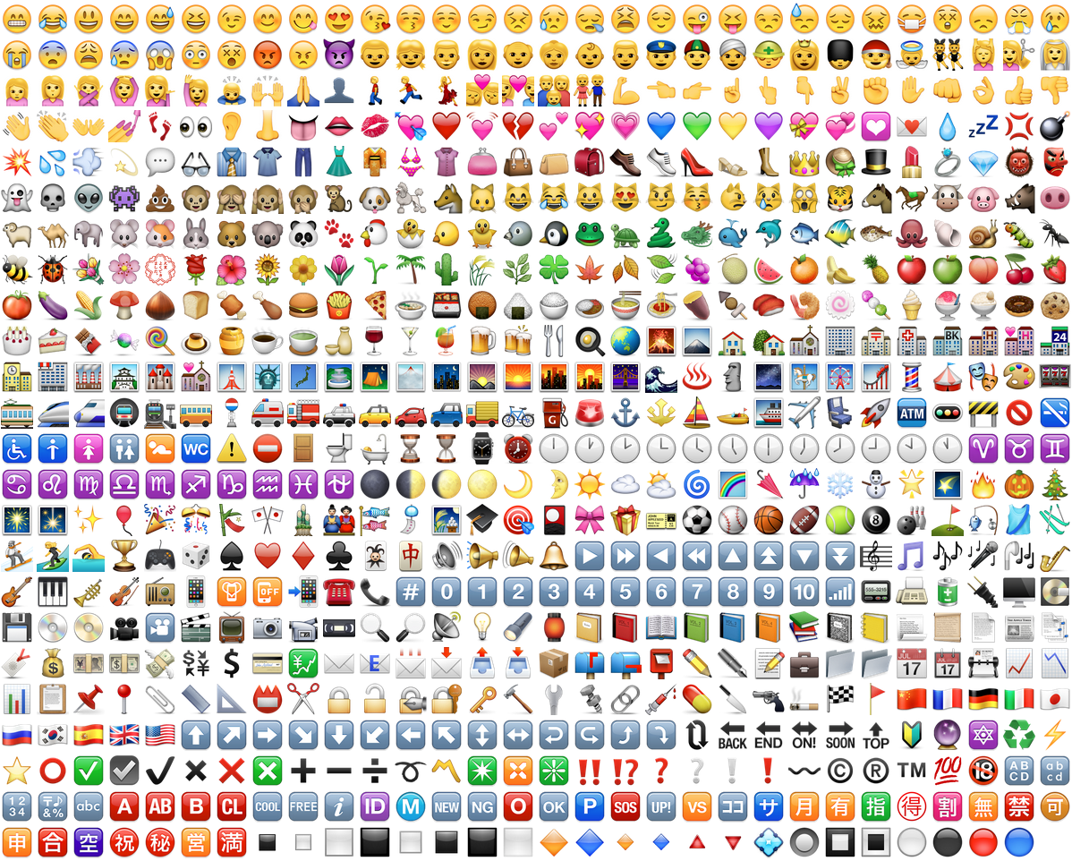 UTR #51: Unicode Emoji